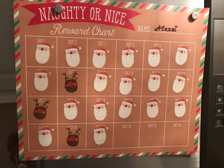 Christmas Naughty Or Nice Chart.My Favorite Day Of The Year 3 Days To Christmas